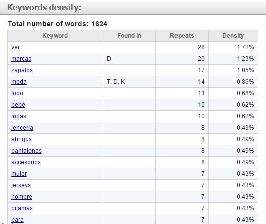 SEO Quake densidad de palabras clave